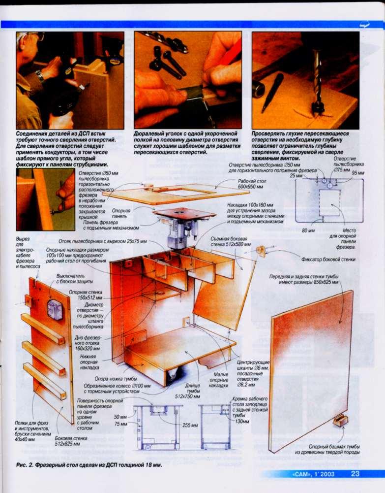 Фрезерный стол для фрезера своими руками