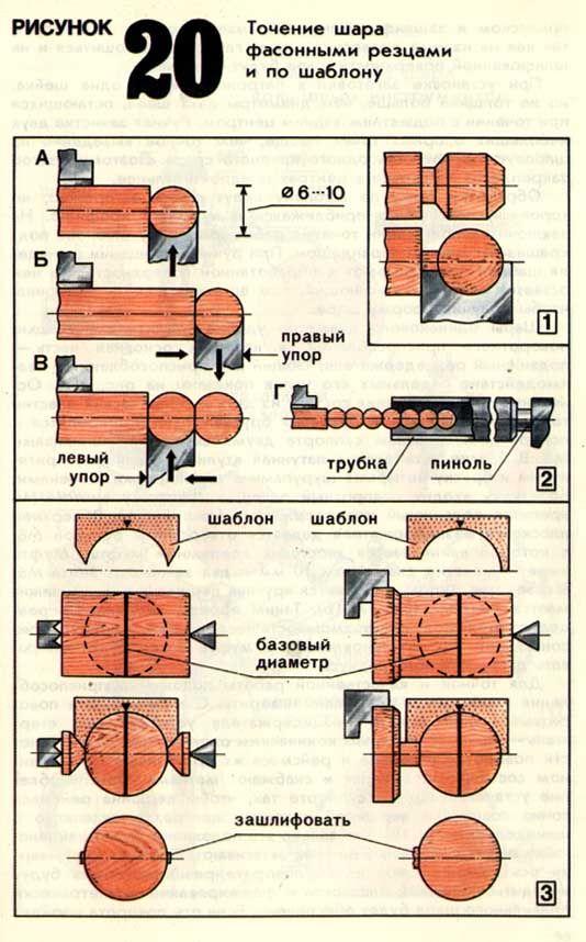 Как сделать шар из дерева без станка